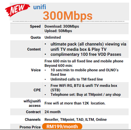 300mbps.png