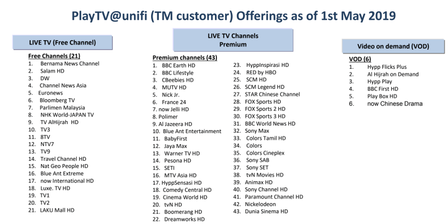 unifi Community - unifi TV channel offerings as at May 2019 - unifi