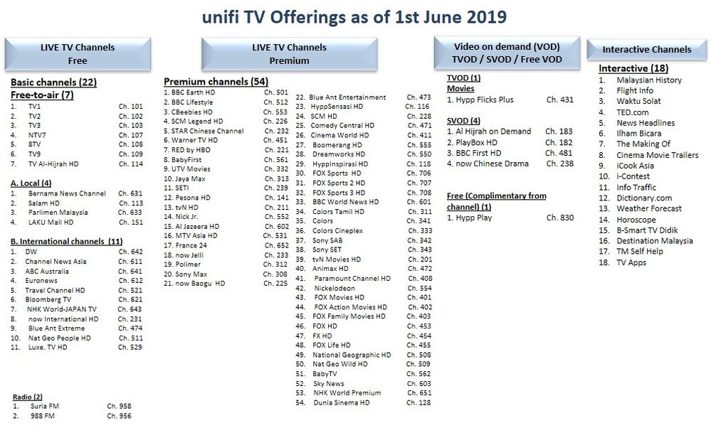 unifi TV june 1.jpg