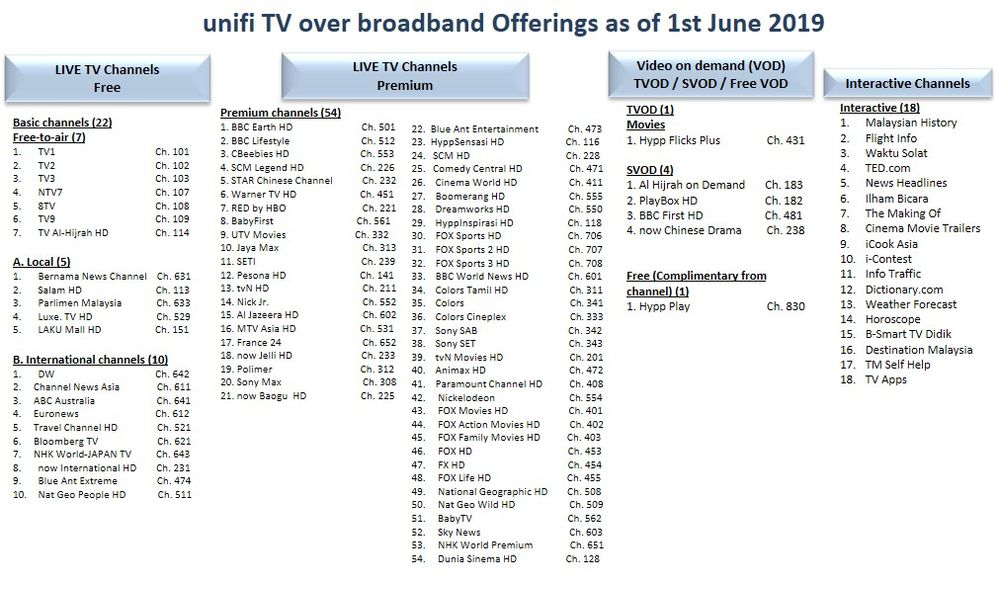 unifi TV june 3.jpg